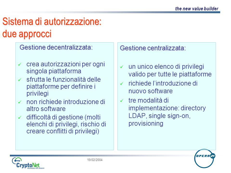 Sistema di autorizzazione: due approcci