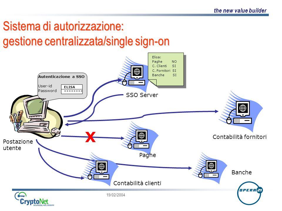 X Sistema di autorizzazione: gestione centralizzata/single sign-on
