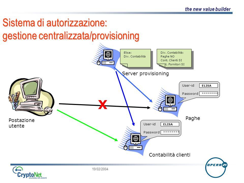 X Sistema di autorizzazione: gestione centralizzata/provisioning