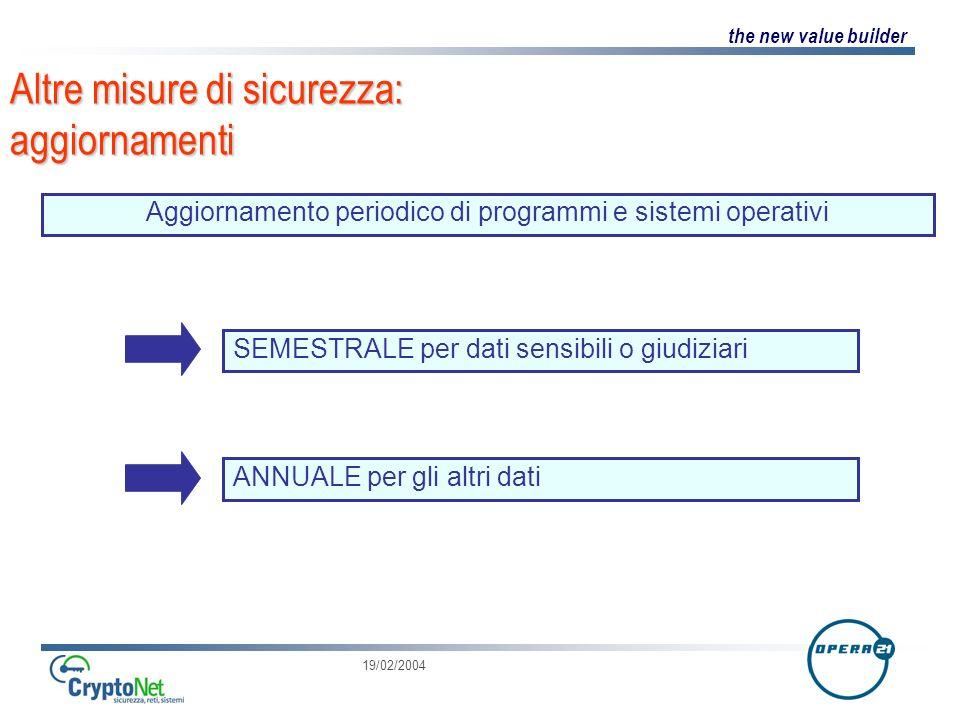 Aggiornamento periodico di programmi e sistemi operativi