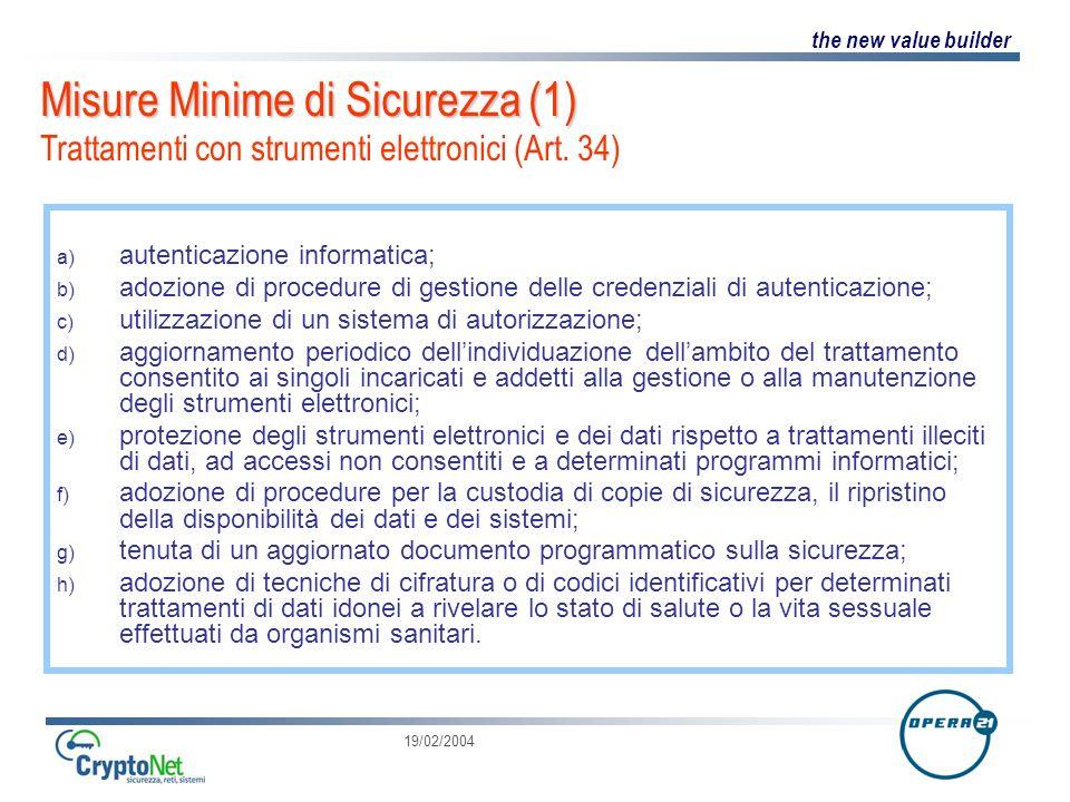 Misure Minime di Sicurezza (1) Trattamenti con strumenti elettronici (Art. 34)