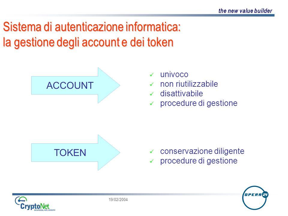 Sistema di autenticazione informatica: