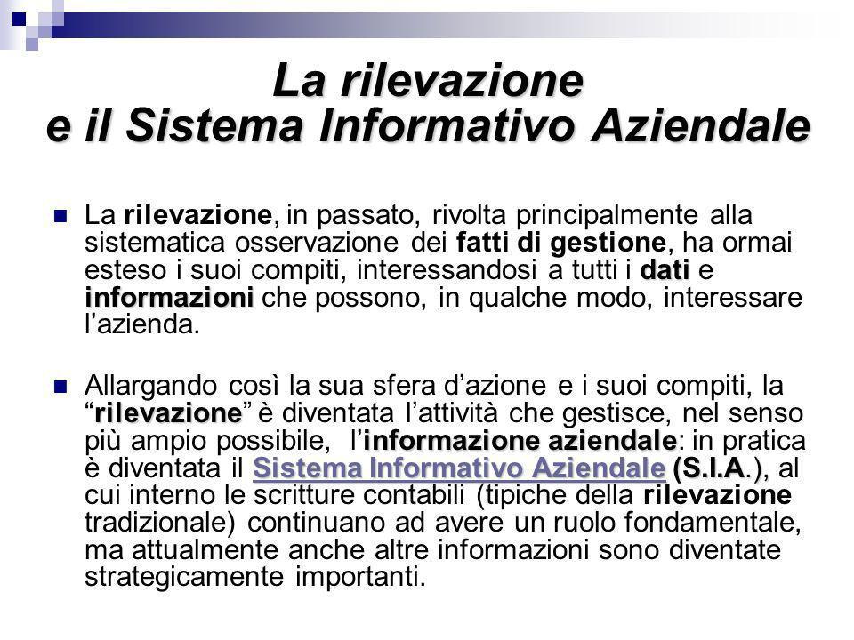 La rilevazione e il Sistema Informativo Aziendale