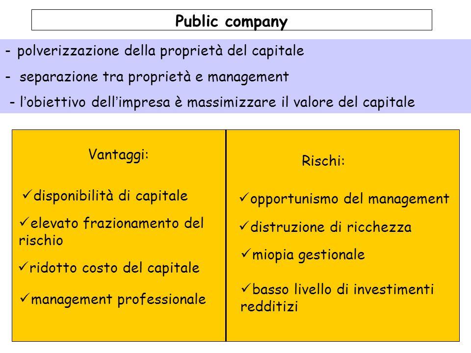 Public company polverizzazione della proprietà del capitale