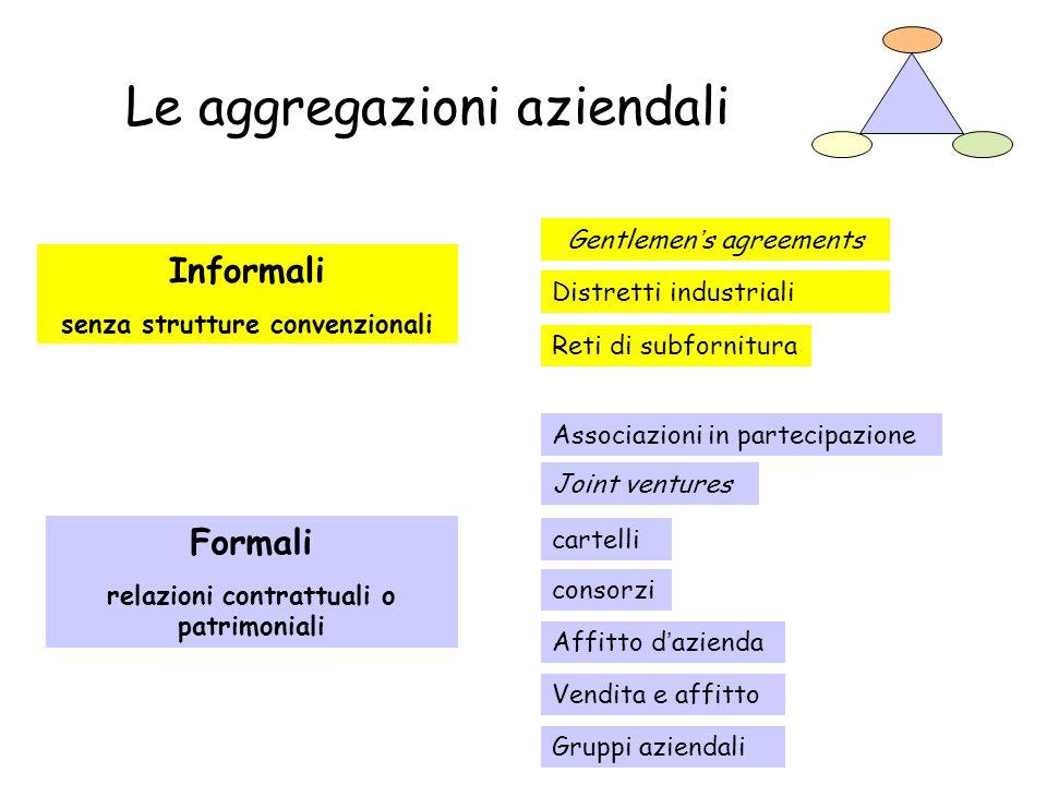 Le aggregazioni aziendali