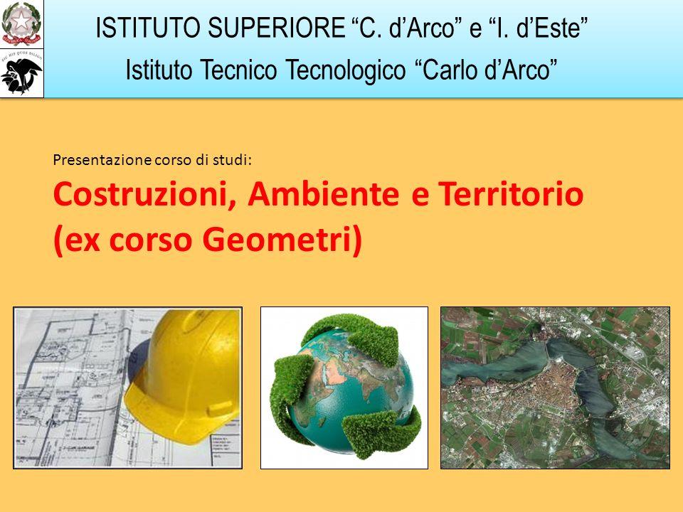Costruzioni, Ambiente e Territorio (ex corso Geometri)