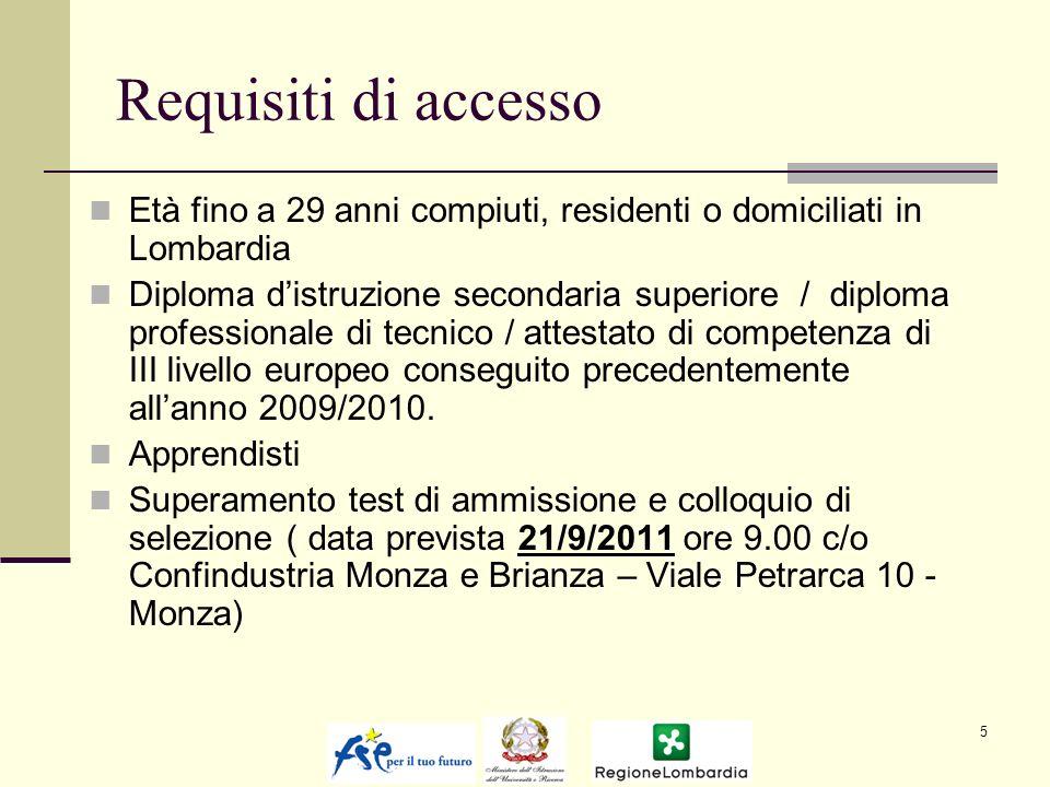Requisiti di accesso Età fino a 29 anni compiuti, residenti o domiciliati in Lombardia.