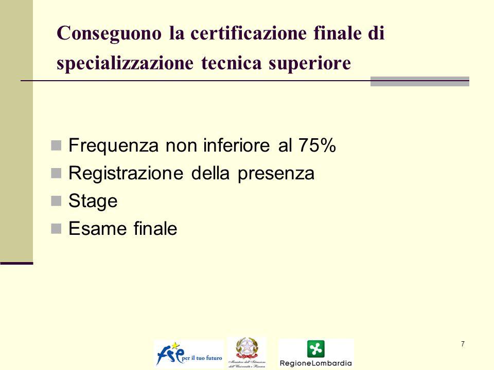 Conseguono la certificazione finale di specializzazione tecnica superiore