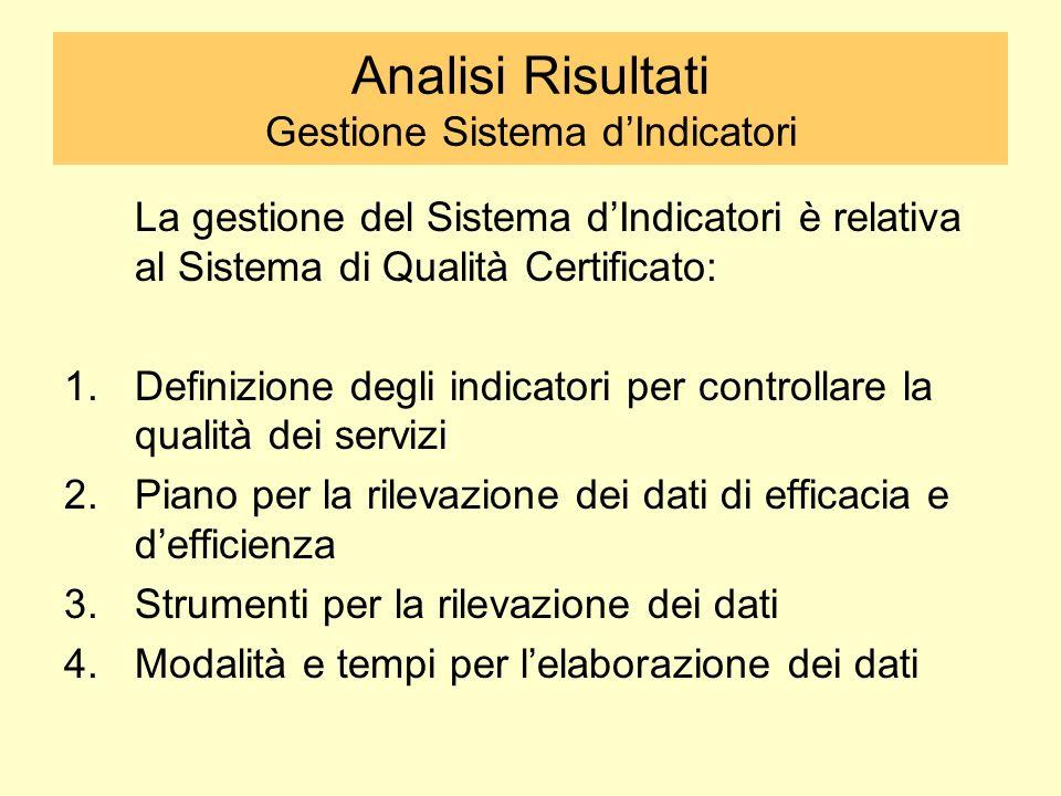 Analisi Risultati Gestione Sistema d'Indicatori