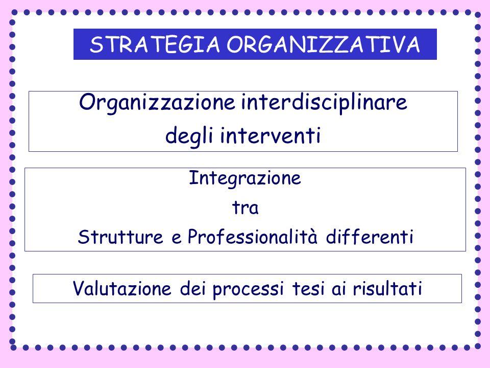 STRATEGIA ORGANIZZATIVA