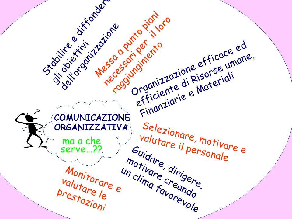 Stabilire e diffondere gli obiettivi dell'organizzazione