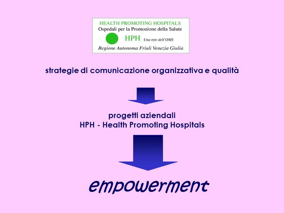 empowerment strategie di comunicazione organizzativa e qualità