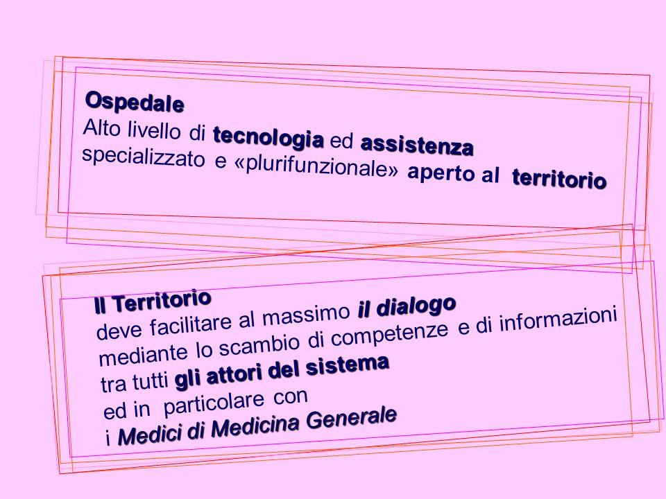 Ospedale Alto livello di tecnologia ed assistenza. specializzato e «plurifunzionale» aperto al territorio.