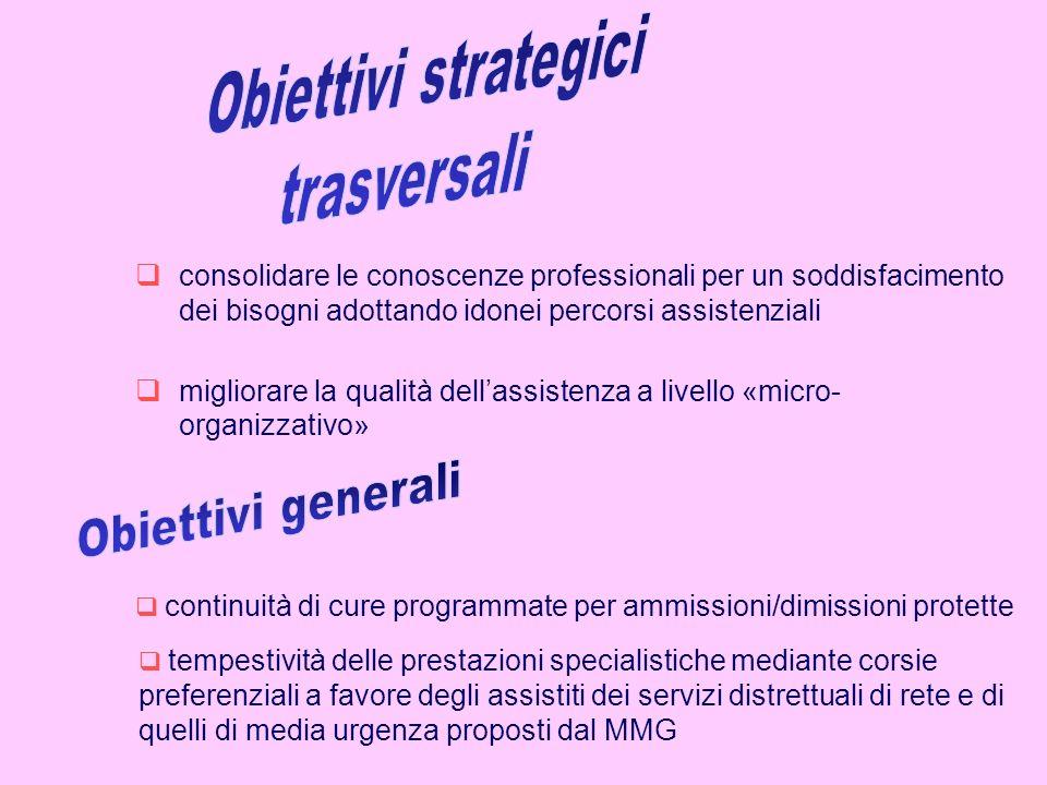Obiettivi strategici trasversali Obiettivi generali