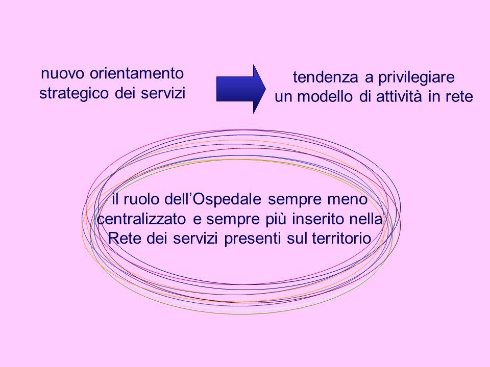 nuovo orientamento strategico dei servizi tendenza a privilegiare