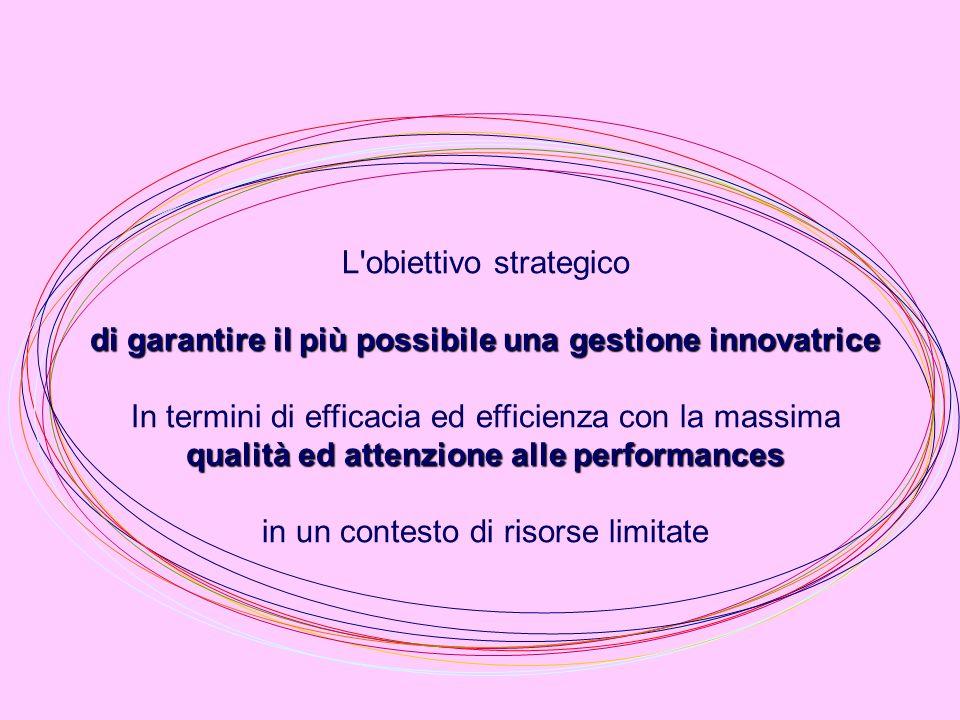 di garantire il più possibile una gestione innovatrice