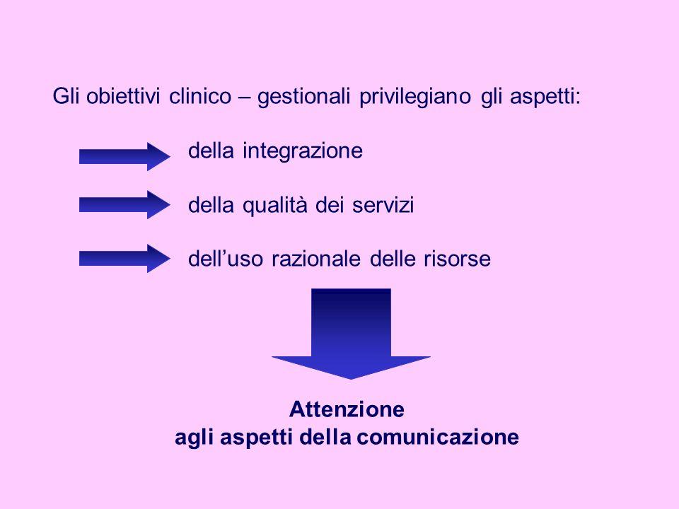 agli aspetti della comunicazione