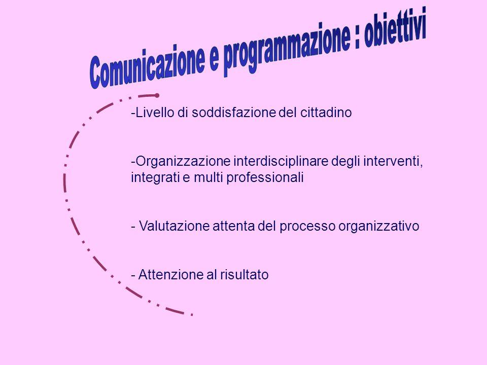 Comunicazione e programmazione : obiettivi