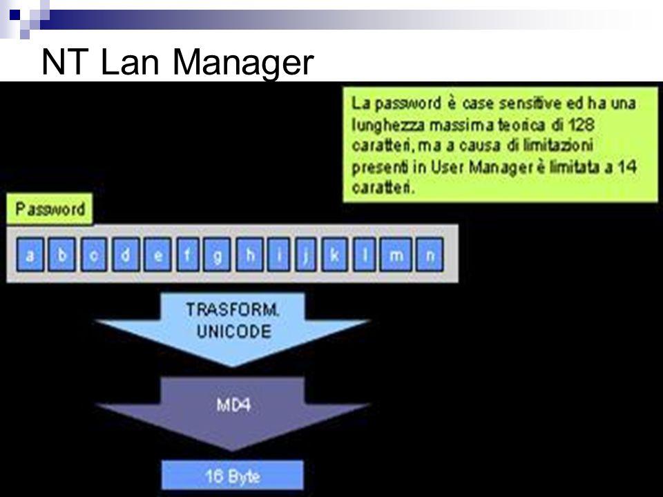 NT Lan Manager