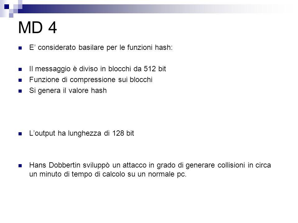 MD 4 E' considerato basilare per le funzioni hash: