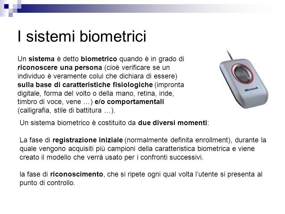 I sistemi biometrici