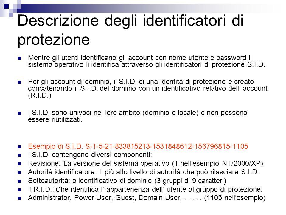 Descrizione degli identificatori di protezione
