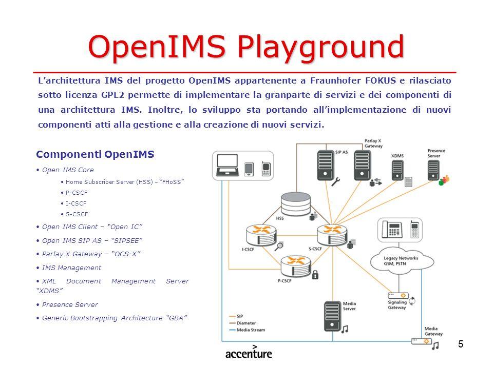 OpenIMS Playground Componenti OpenIMS