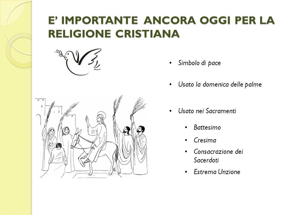 E' IMPORTANTE ANCORA OGGI PER LA RELIGIONE CRISTIANA