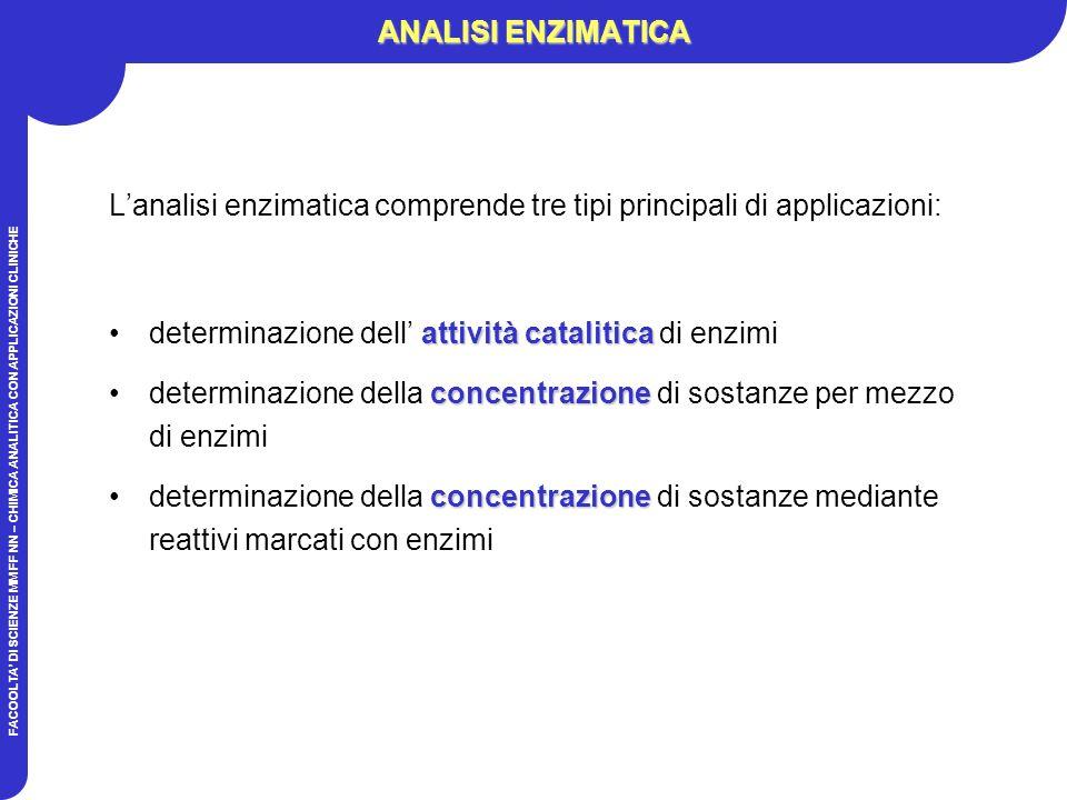 ANALISI ENZIMATICA L'analisi enzimatica comprende tre tipi principali di applicazioni: determinazione dell' attività catalitica di enzimi.