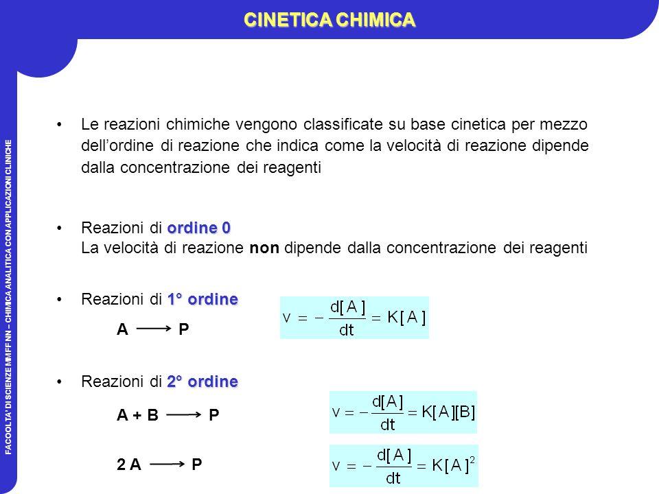 CINETICA CHIMICA