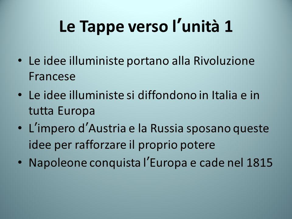 Le Tappe verso l'unità 1 Le idee illuministe portano alla Rivoluzione Francese. Le idee illuministe si diffondono in Italia e in tutta Europa.