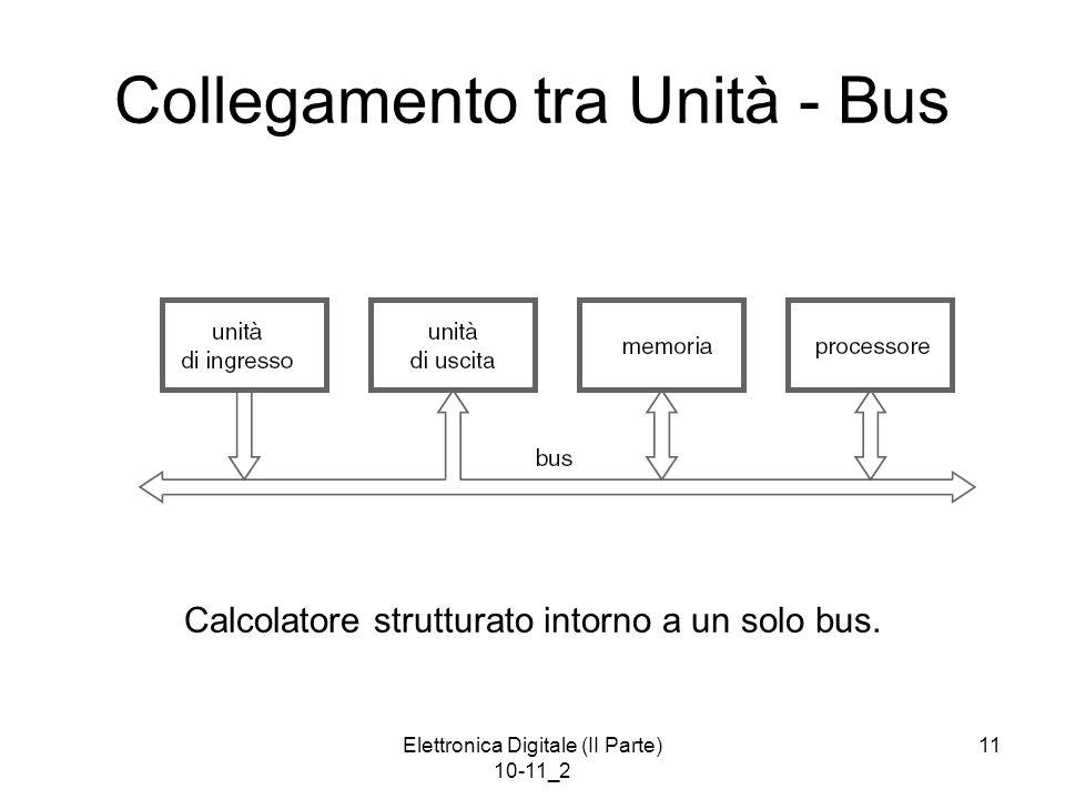 Collegamento tra Unità - Bus