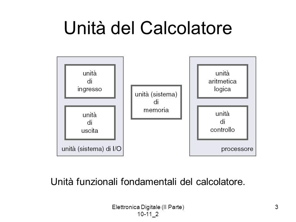 Unità del Calcolatore Unità funzionali fondamentali del calcolatore.