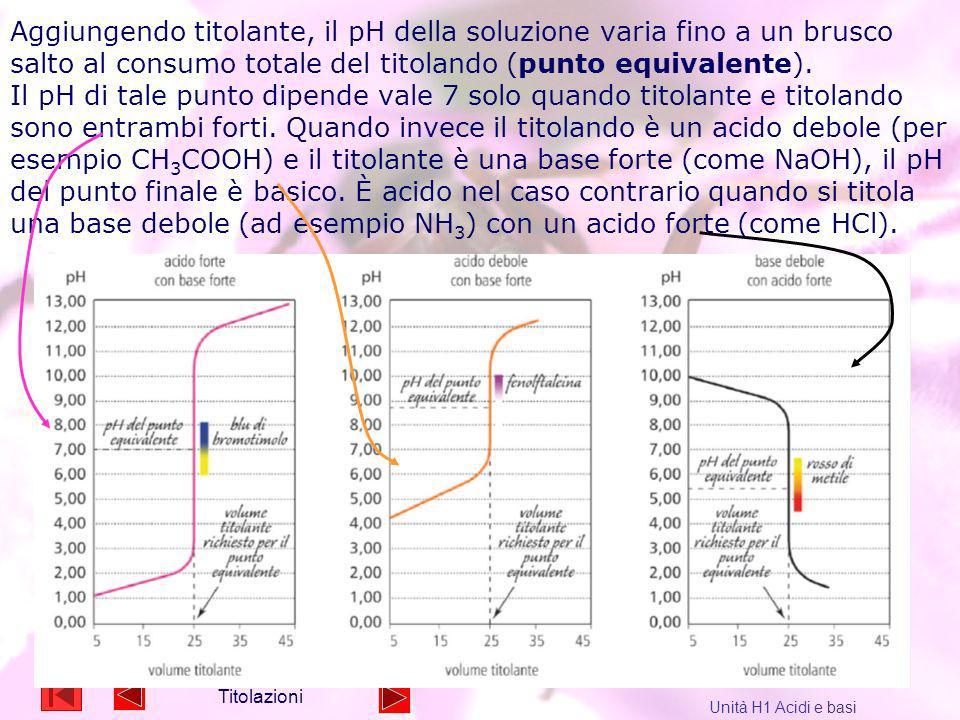 Aggiungendo titolante, il pH della soluzione varia fino a un brusco salto al consumo totale del titolando (punto equivalente). Il pH di tale punto dipende vale 7 solo quando titolante e titolando sono entrambi forti. Quando invece il titolando è un acido debole (per esempio CH3COOH) e il titolante è una base forte (come NaOH), il pH del punto finale è basico. È acido nel caso contrario quando si titola una base debole (ad esempio NH3) con un acido forte (come HCl).