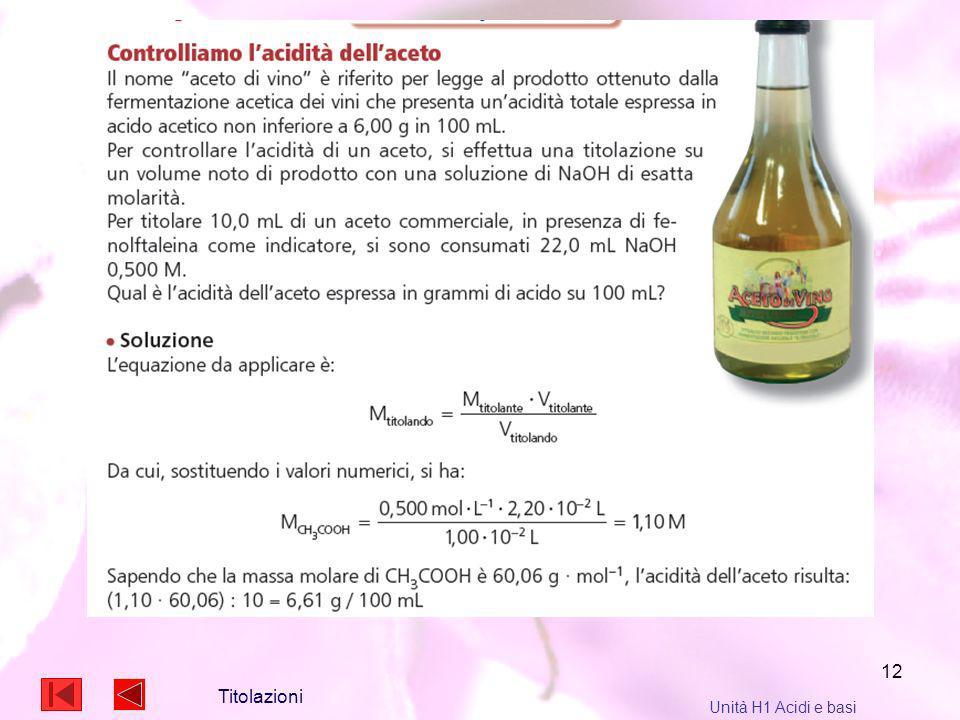 Titolazioni Unità H1 Acidi e basi