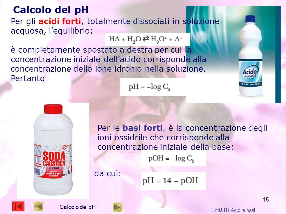 Calcolo del pH