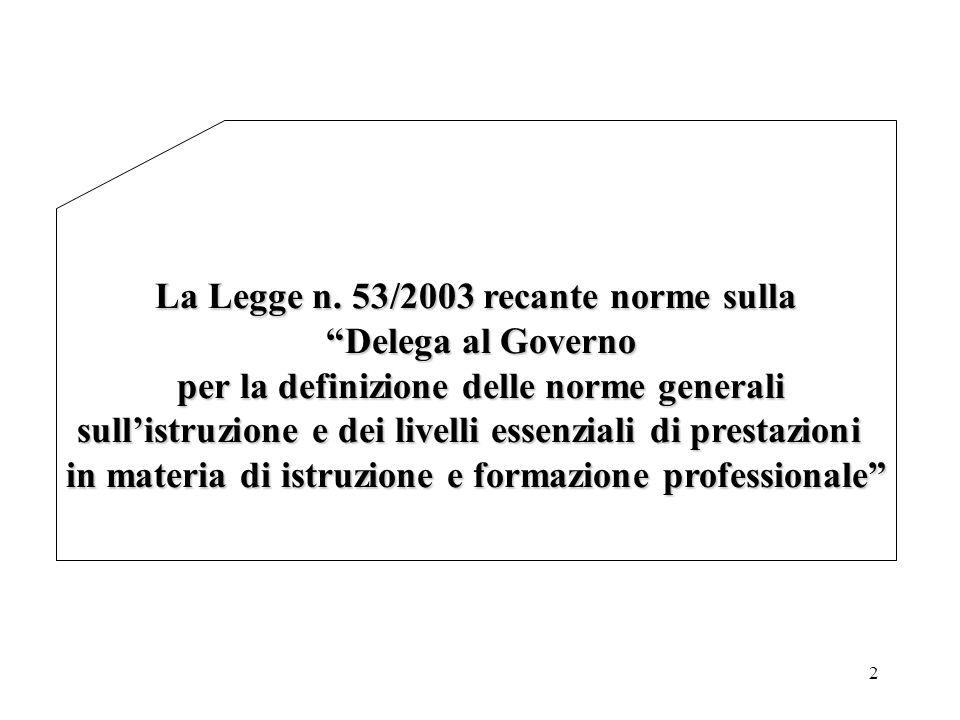 La Legge n. 53/2003 recante norme sulla Delega al Governo