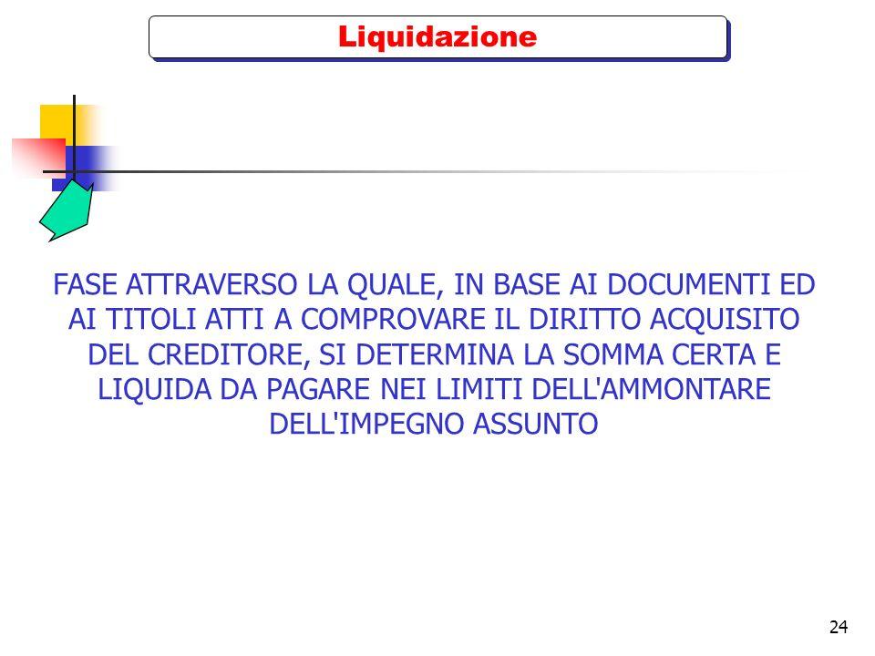 Liquidazione