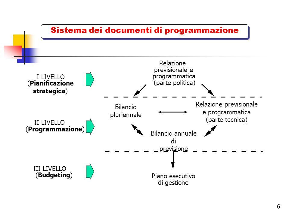 Sistema dei documenti di programmazione