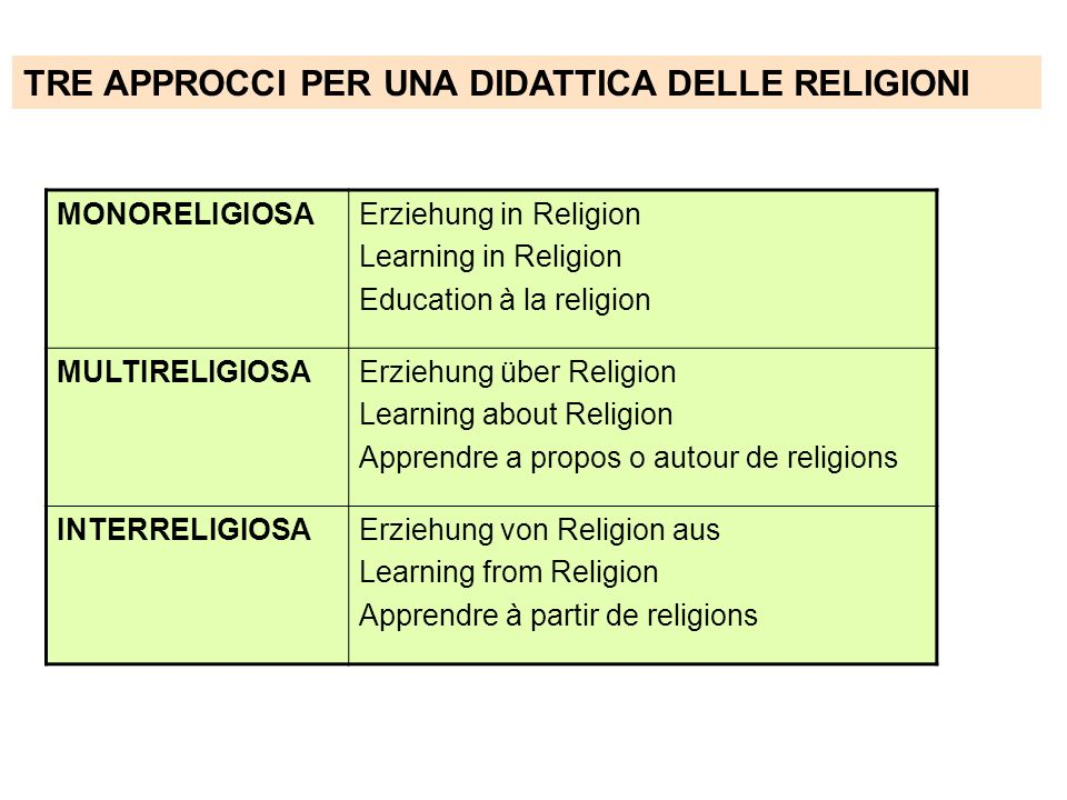 TRE APPROCCI PER UNA DIDATTICA DELLE RELIGIONI