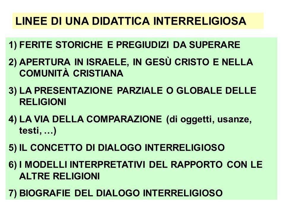 LINEE DI UNA DIDATTICA INTERRELIGIOSA