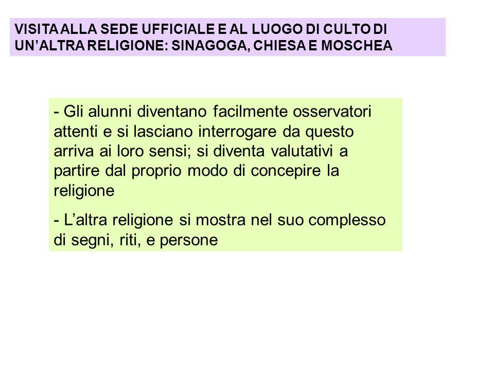 VISITA ALLA SEDE UFFICIALE E AL LUOGO DI CULTO DI UN'ALTRA RELIGIONE: SINAGOGA, CHIESA E MOSCHEA