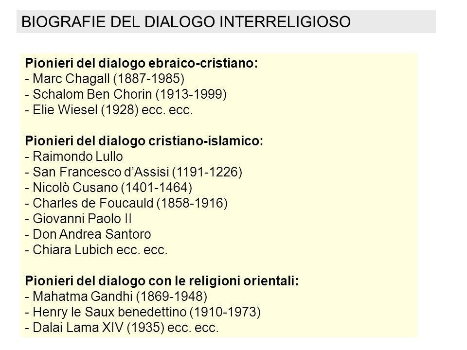 BIOGRAFIE DEL DIALOGO INTERRELIGIOSO