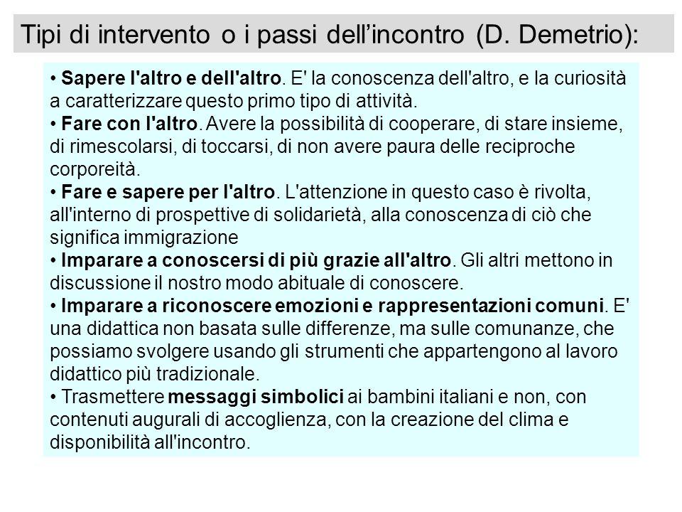 Tipi di intervento o i passi dell'incontro (D. Demetrio):