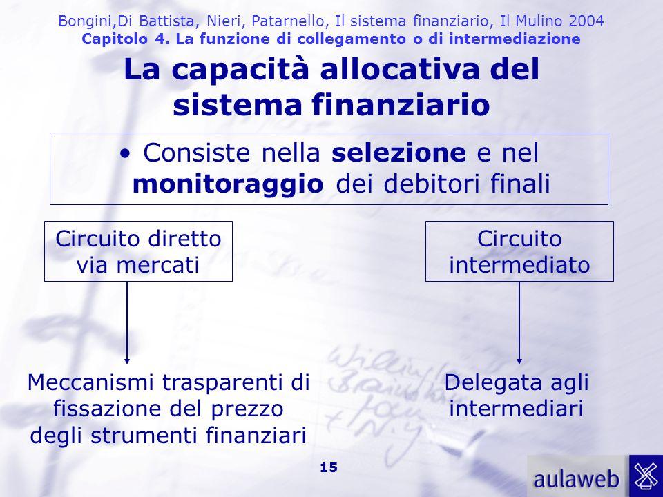 La capacità allocativa del sistema finanziario