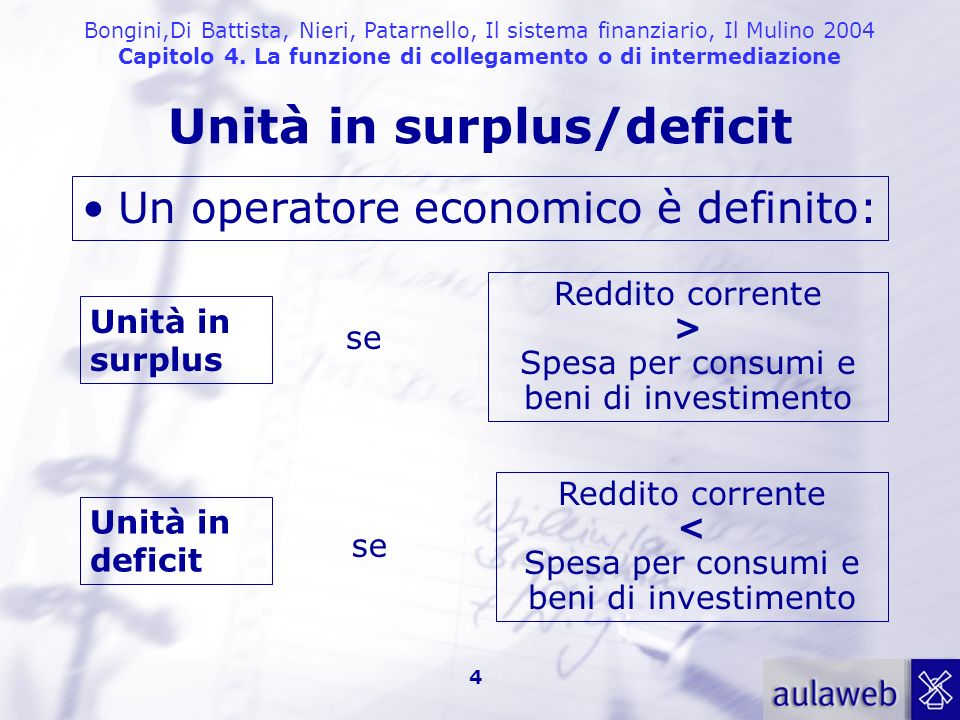 Unità in surplus/deficit
