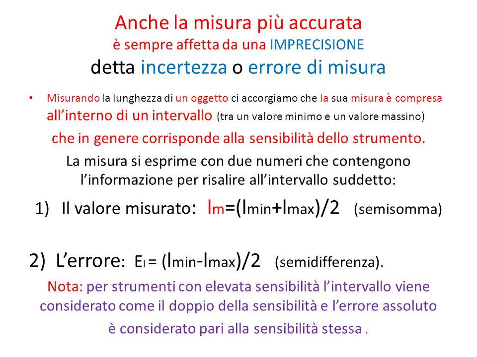 L'errore: El = (lmin-lmax)/2 (semidifferenza).