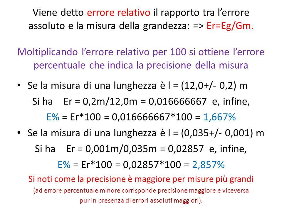 Se la misura di una lunghezza è l = (12,0+/- 0,2) m