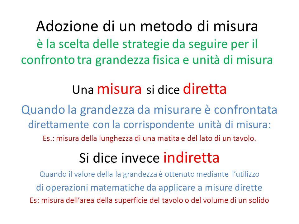 Adozione di un metodo di misura è la scelta delle strategie da seguire per il confronto tra grandezza fisica e unità di misura
