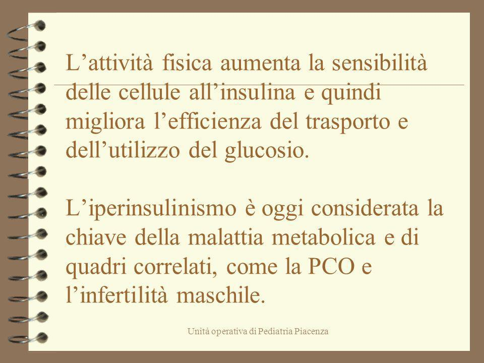 Unità operativa di Pediatria Piacenza